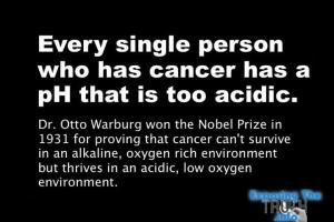 Alkaline-Food-And-Cancer-Prevention